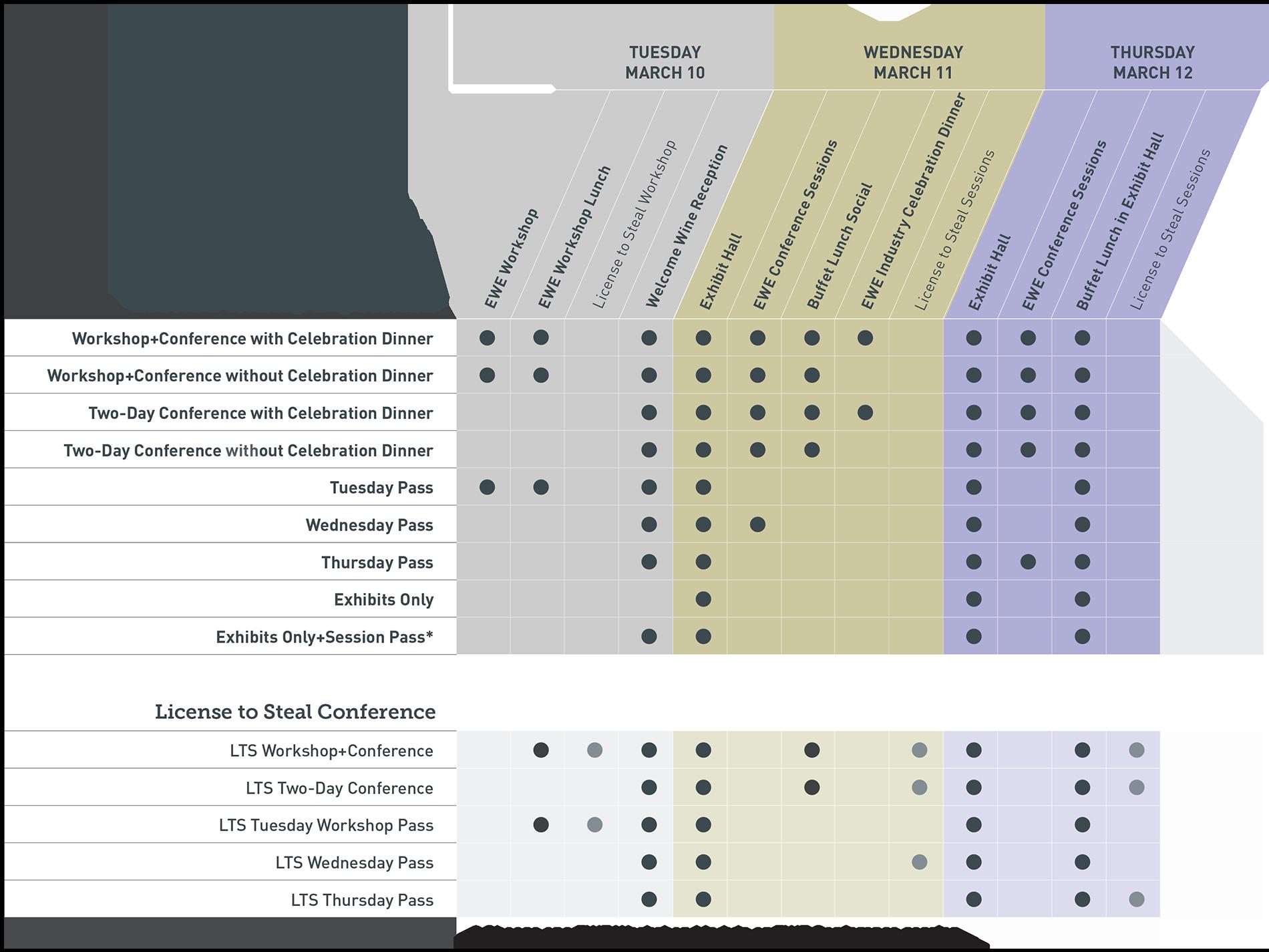 2020 Registration Grid